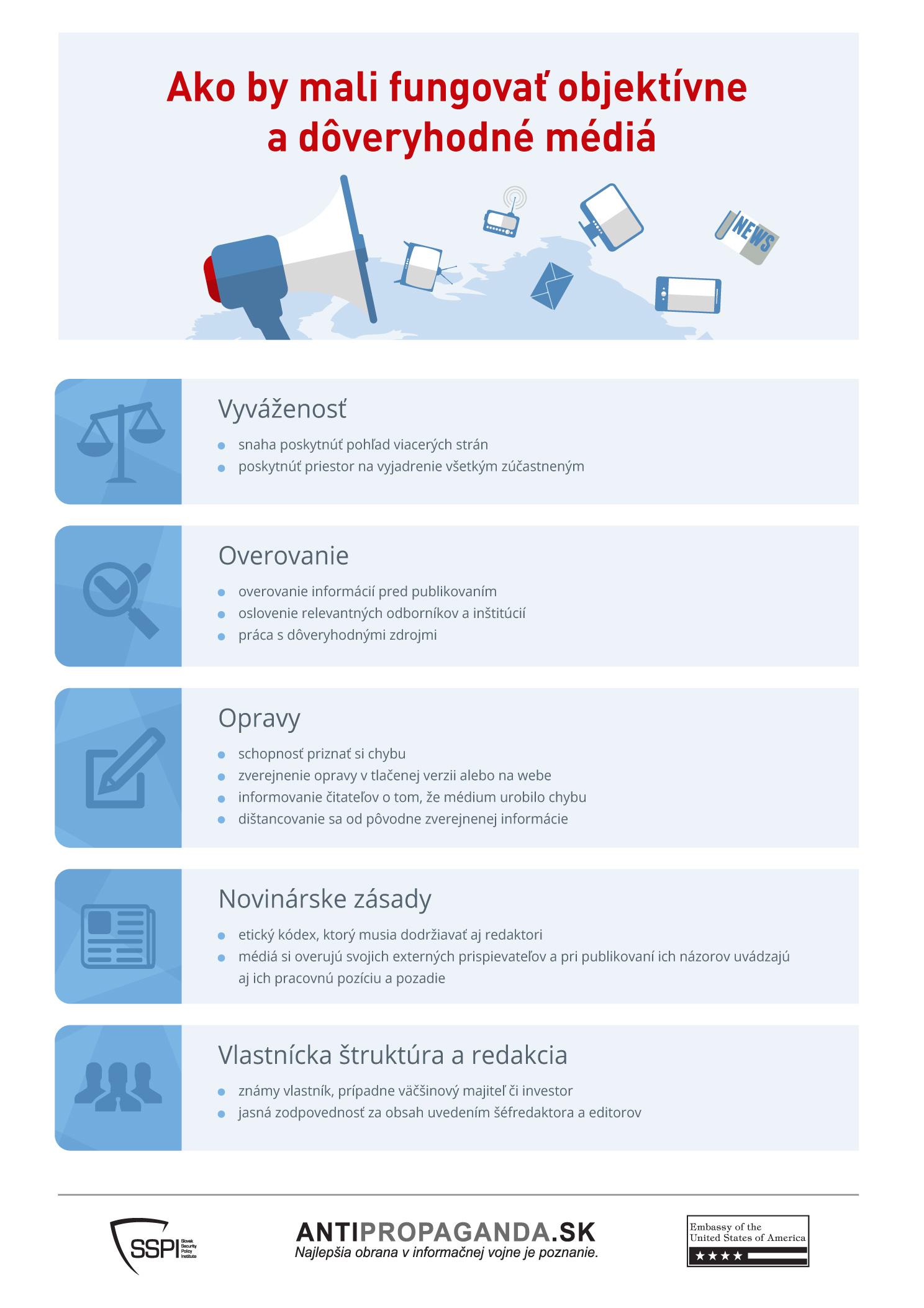 Infografika: Ako by mali fungovať objektívne a dôveryhodné médiá?