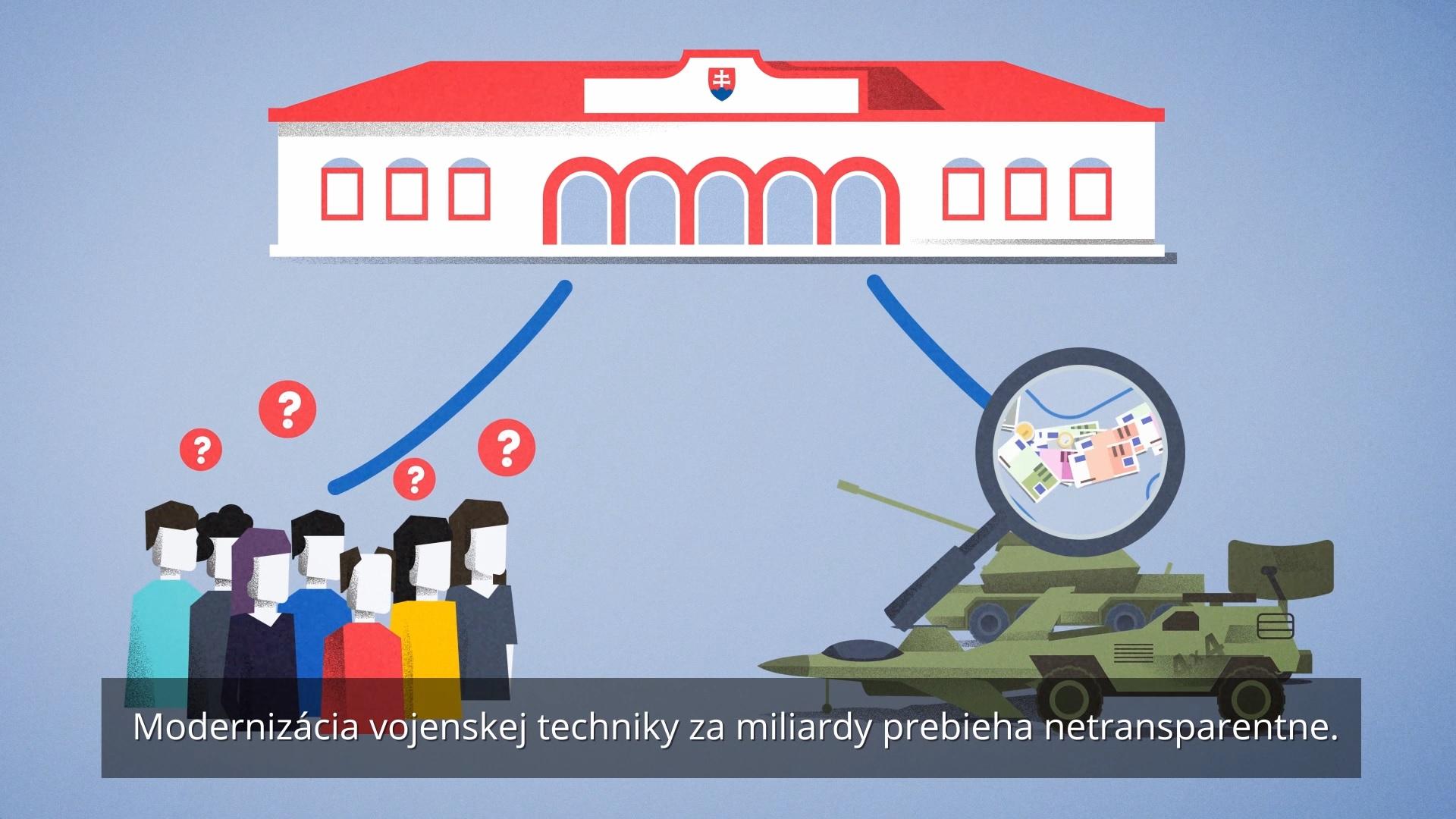 Videoexplainer: Môžu sa na nás naši spojenci spoľahnúť?