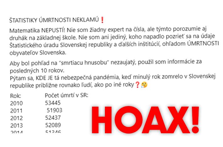 Slovenskí hoaxeri sú frajeri. Predbehli aj štatistický úrad